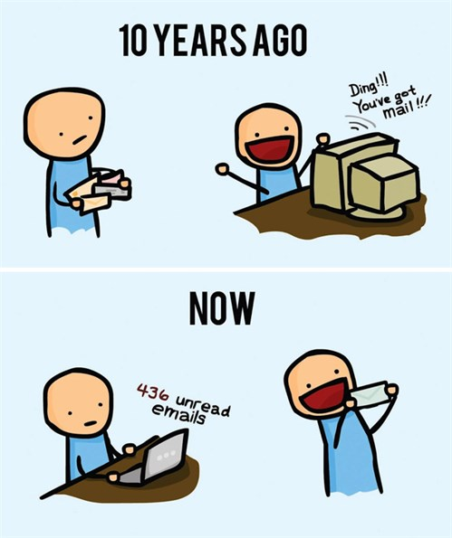 Sähköposti vs posti