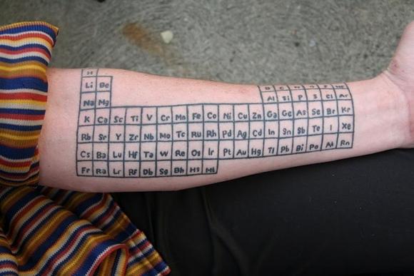 Alkuaineiden jaksollinen järjestelmä tatuointi